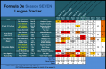 Bixbys Formula De Season 7 / Race 6 Standings (FINAL)