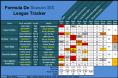BFD Formula De Standings - Season Six / Race 5