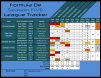 Formula De - Season Five / Race Four Standings