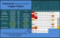Bixby's Formula De League: Season EIGHT / Race TWO