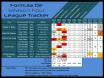 BFD Standings - Season 4 / Race 03