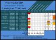 Formula De - Season Five / Race One Standings