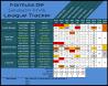 Formula De - Season Five / Race Five Standings